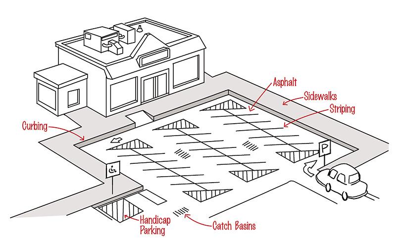 ParkingLot Graphic
