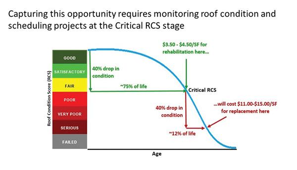 RCS Image
